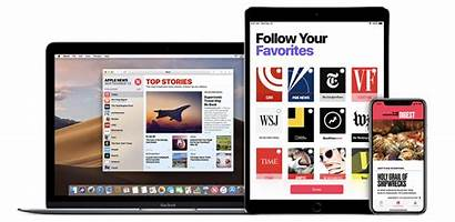 Apple App Ipad Iphone Mac Support Pro