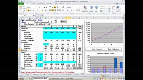 godfrey tutorial aggregate planning youtube