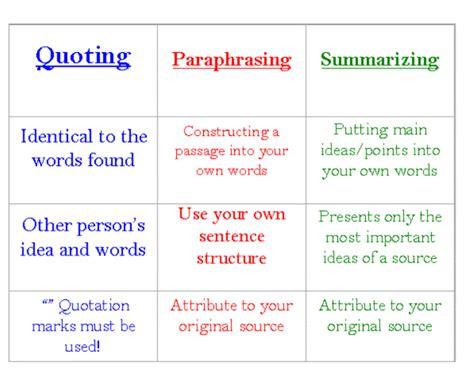 Plagiarism Essay Example  Ivoiregion Plagiarism Essay Example Plagiarism Cheating