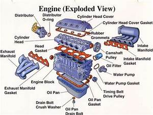 Ic Engine Major Parts And Its Functions  U2013 Mechtech