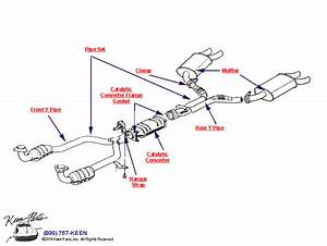 1988 Corvette Exhaust System Parts