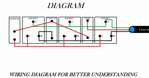 electrical engineering concept and basic information with