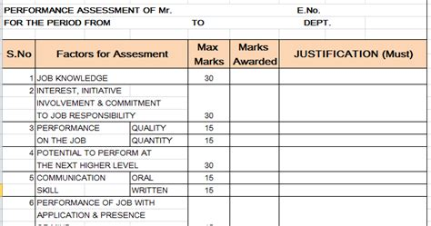 employee annual performance report format
