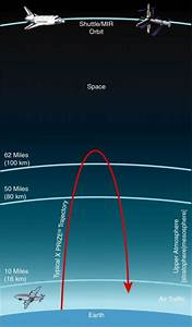 Suborbital Could Be 'Next Big Thing' for Space Science ...