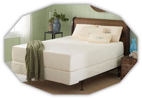 Mattress Companies by Mattress Company Common Materials Used To Make Mattresses
