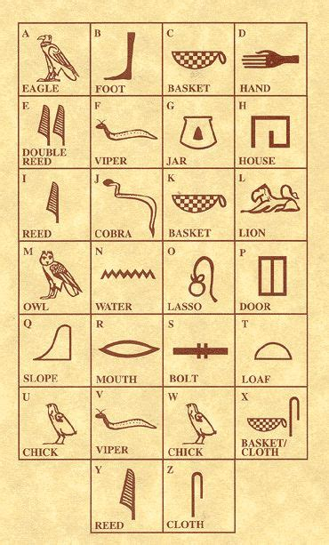 Symbols And Their Meanings   Contentuploadsancient. Pattern Signs Of Stroke. Sweet Logo. Backdrop Banner Printing. Crooked Murals. Name Wall Stickers. Restriction Signs. Waterfall Decals. Mark Signs