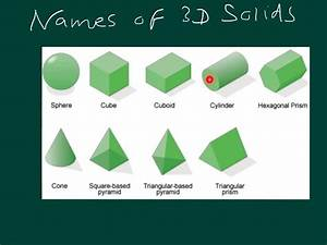 names of 3D shapes - YouTube
