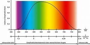 Wellenlänge Berechnen Licht : optoelektronik licht in der elektronik ~ Themetempest.com Abrechnung