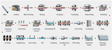 plugmill technology