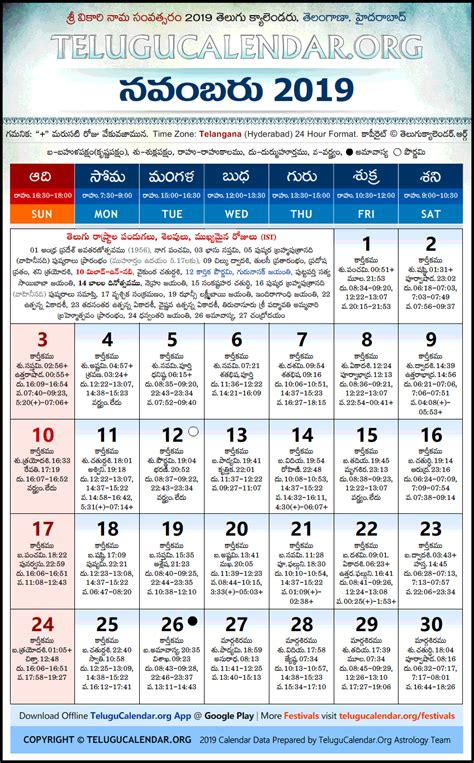 telangana telugu calendars  november festivals