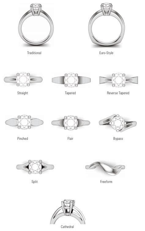 this diagram of different band styles of rings reference for writing jewellry product