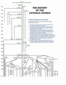 the history of the catholic church With documents of american catholic history