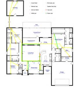 home design diagram wiring plans for homes plans free printable wiring diagrams