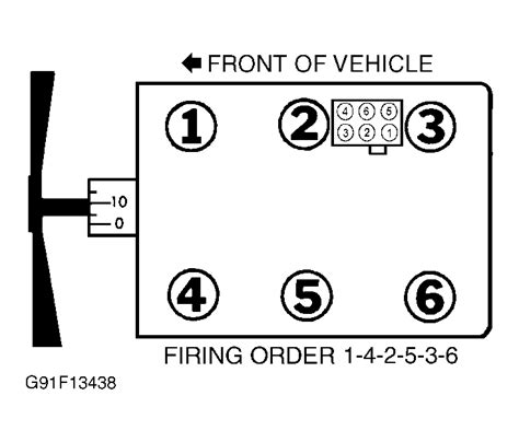 Need Know The Firing Order Engine Ignition