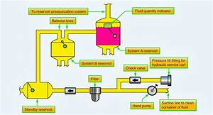 Aircraft Maintenance Diagram, Aircraft, Get Free Image About Wiring Diagram