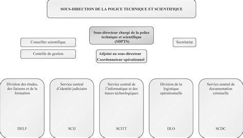 organigramme sdpts gendarmerie s 233 curit 233 images mi minist 232 re de l int 233 rieur