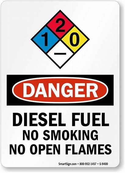 Diesel Fuel Sign Smoking Signs Tank Open