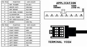 Dakotanautica Com  U2013 Wiring Diagram Web