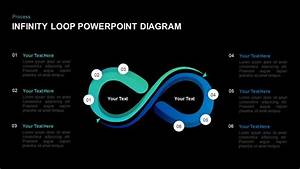 Infinity Loop Diagram For Powerpoint  U0026 Keynote