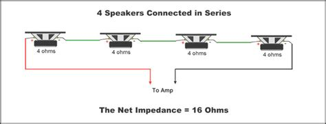 Exactly What You Need Know About Speakers