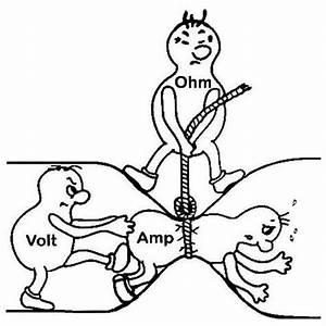 Elektrischer Widerstand Berechnen : was ist elektrischer strom und was ist die elektrische stromst rke physik energie ~ Themetempest.com Abrechnung