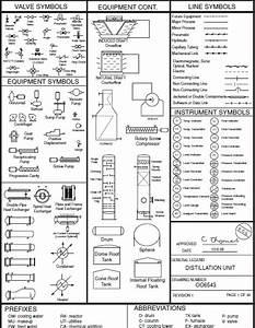 Process Diagram Symbols
