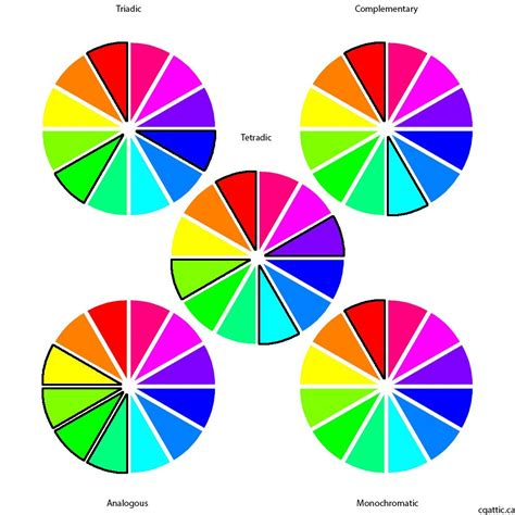 Color Wheel Theory  The Digital Art 101 Guide For