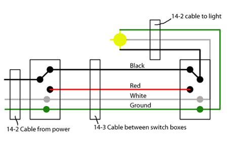 Wiring A Switch Leg by 3 Way Switches