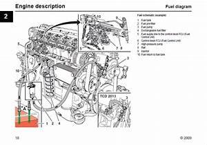 Deutz Engines Td  Tcd 2012  Tcd 2013 Operation Manual Pdf