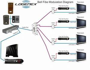 Directv Satellite Tv Wiring Diagram