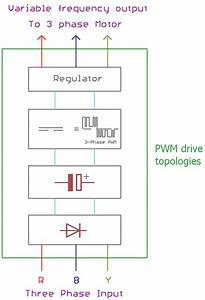 What Is Variable Frequency Drive Circuit  Its Operation  Types And Applications
