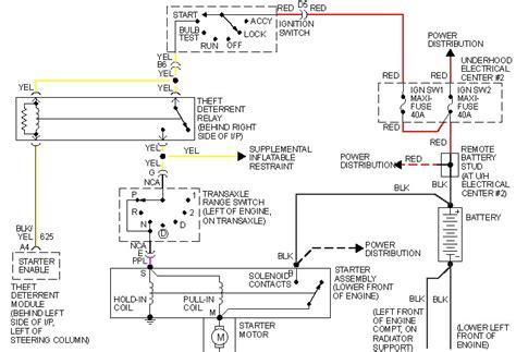 1994 Buick Lesabre Ignition Switch Wiring Diagram by We Were Recently Given A 1994 Buick Regal With Only 7 000