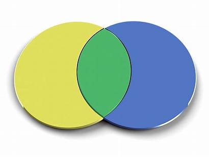 Venn Diagram Circles Overlapping Filters