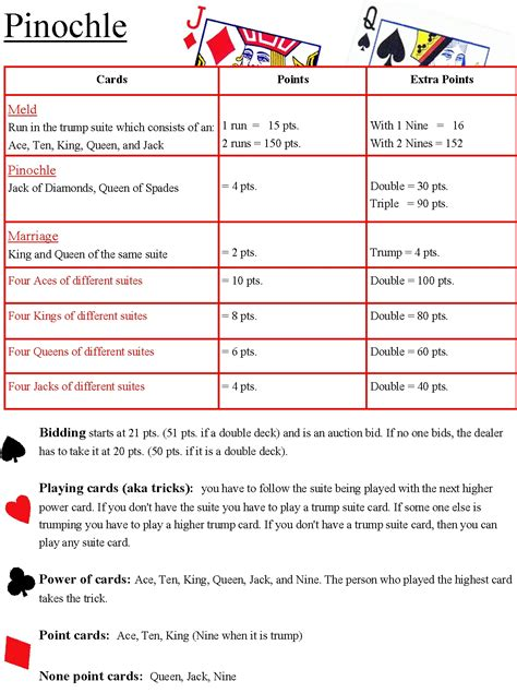 Deck Pinochle Score Sheet by Pinochle Sheet