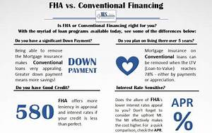 Principal Vs Interest Mortgage Chart Buying A House Home Buying Tips Mls Mortgage
