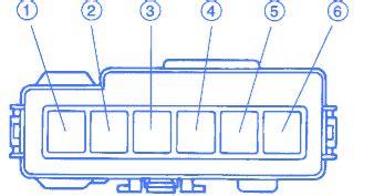 Suzuki Underdash Fuse Box Block Circuit Breaker