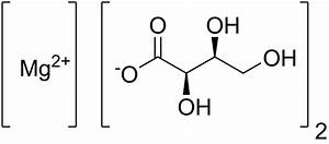 Difference Between Magnesium Threonate And Magnesium