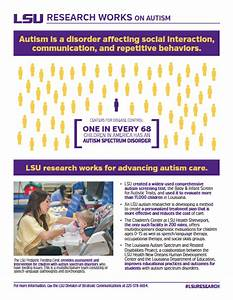 Fact Sheets | LSU Research Works