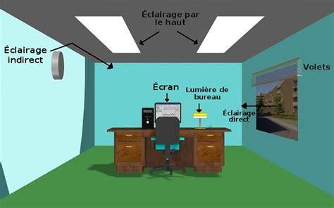 travail dans un bureau bien aménager sa pièce de travail et limiter le stress