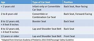 Wa State Car Seat Laws  Nishiohmiya