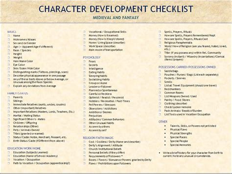 character development worksheet and