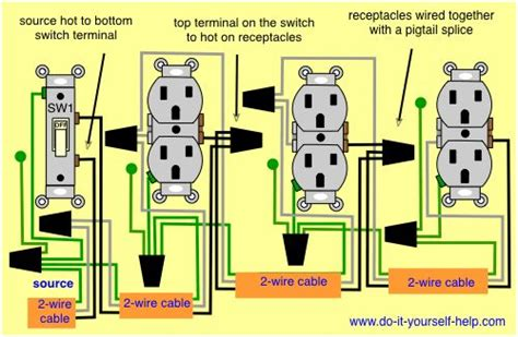 switch controls receptacles wiring