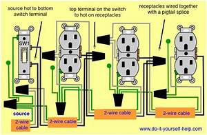 Switch Controls Multiple Receptacles