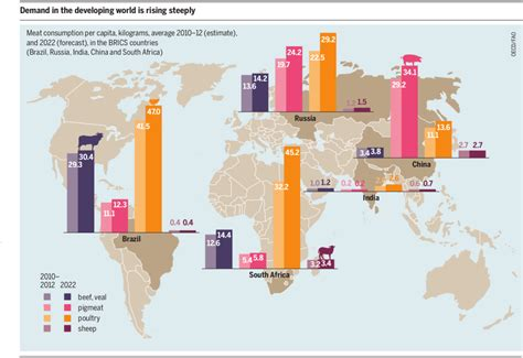 filemeat atlas  meat consumption developing countries