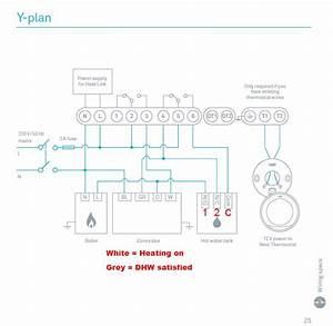 Installing Nest Gen 3 To Danfoss Tp9000si Help