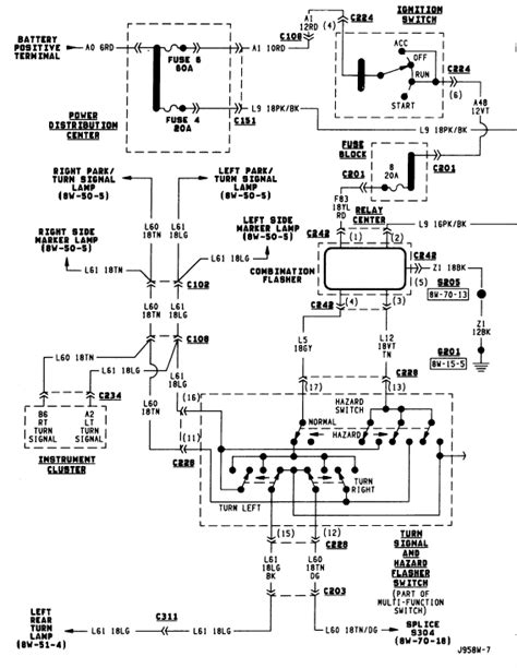 Jeep Ignition Switch Wiring Diagram 1995 by Turn Signals Not Working There Is An Ongoing Discussion