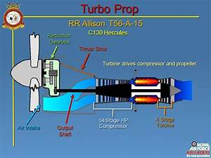 Allison T56 Turboprop Engine Wiring Diagrams Repair