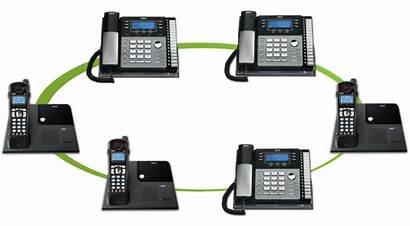 Telephone Rca Equipment Landline Phone