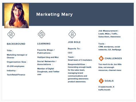 marketing persona how to develop rockstar b2b buyer personas referral saasquatch
