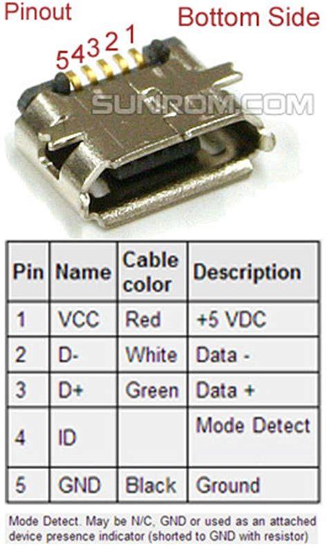 usb connector pinout diagram  drone fest